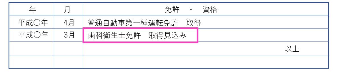 書 自動車 免許 履歴